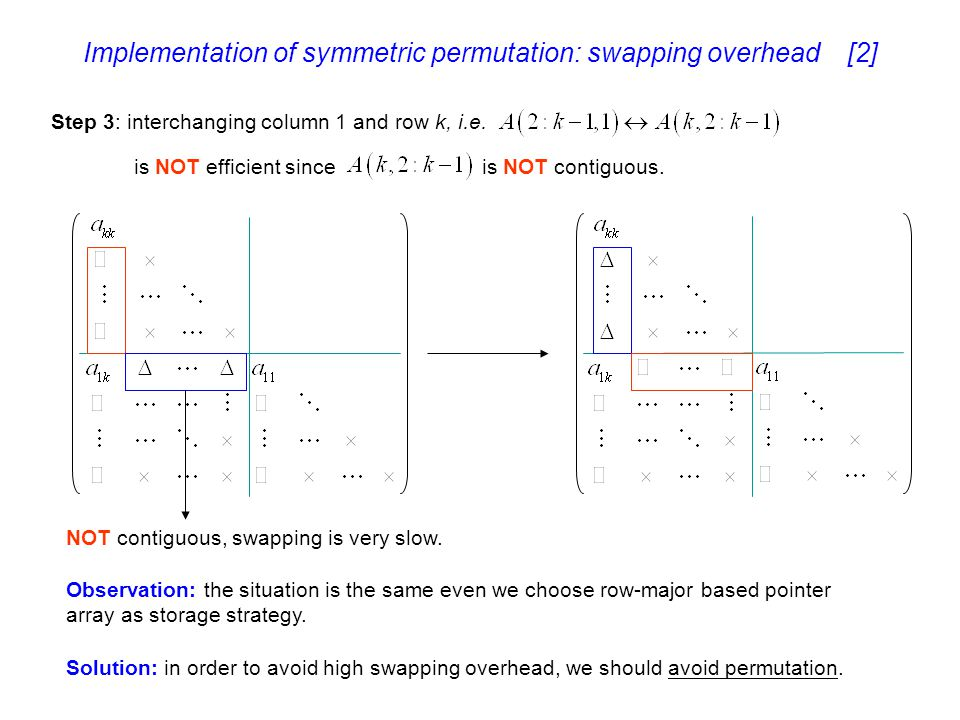 Implementation of symmetric permutation: swapping overhead [2]
